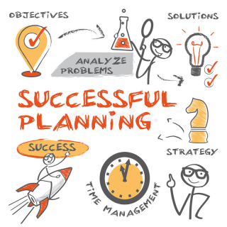 Successful-planning-key-questions-strategic-41206267